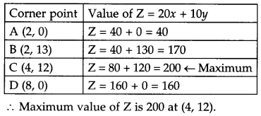CBSE Previous Year Question Papers Class 12 Maths 2017 Delhi 95