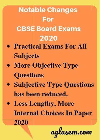 CBSE Class 12 Exam Date 2020