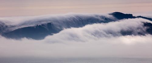 Fog Phenomenon