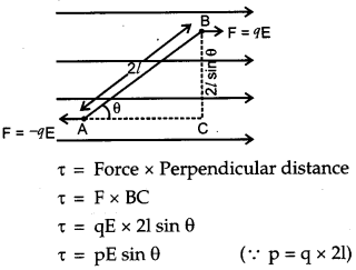 CBSE Previous Year Question Papers Class 12 Physics 2017 Delhi 60