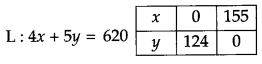 CBSE Previous Year Question Papers Class 12 Maths 2015 Outside Delhi 67