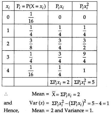 CBSE Previous Year Question Papers Class 12 Maths 2015 Delhi 26