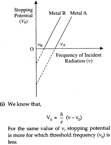 CBSE Previous Year Question Papers Class 12 Physics 2016 Outside Delhi 14