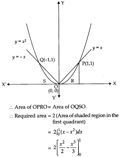 CBSE Previous Year Question Papers Class 12 Maths 2013 Outside Delhi 56
