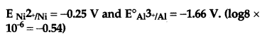 CBSE Previous Year Question Papers Class 12 Chemistry 2012 Outside Delhi Set II Q20