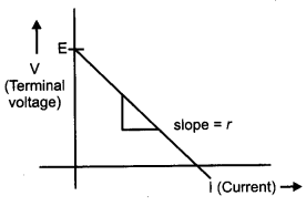 CBSE Previous Year Question Papers Class 12 Physics 2014 Outside Delhi 10