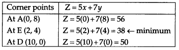 CBSE Previous Year Question Papers Class 12 Maths 2012 Outside Delhi 71