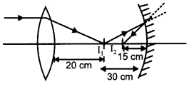 CBSE Previous Year Question Papers Class 12 Physics 2014 Outside Delhi 69