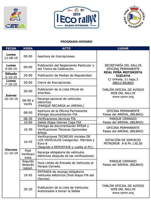Programa I ECO Rallye Bilbao Petronor 1/2