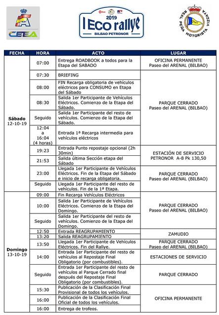 Programa I ECO Rallye Bilbao Petronor 2/2
