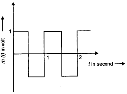 CBSE Previous Year Question Papers Class 12 Physics 2014 Delhi 1