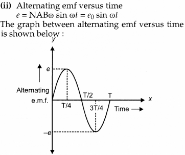CBSE Previous Year Question Papers Class 12 Physics 2014 Delhi 44