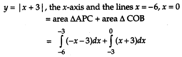 CBSE Previous Year Question Papers Class 12 Maths 2011 Outside Delhi 73