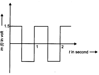 CBSE Previous Year Question Papers Class 12 Physics 2014 Delhi 58