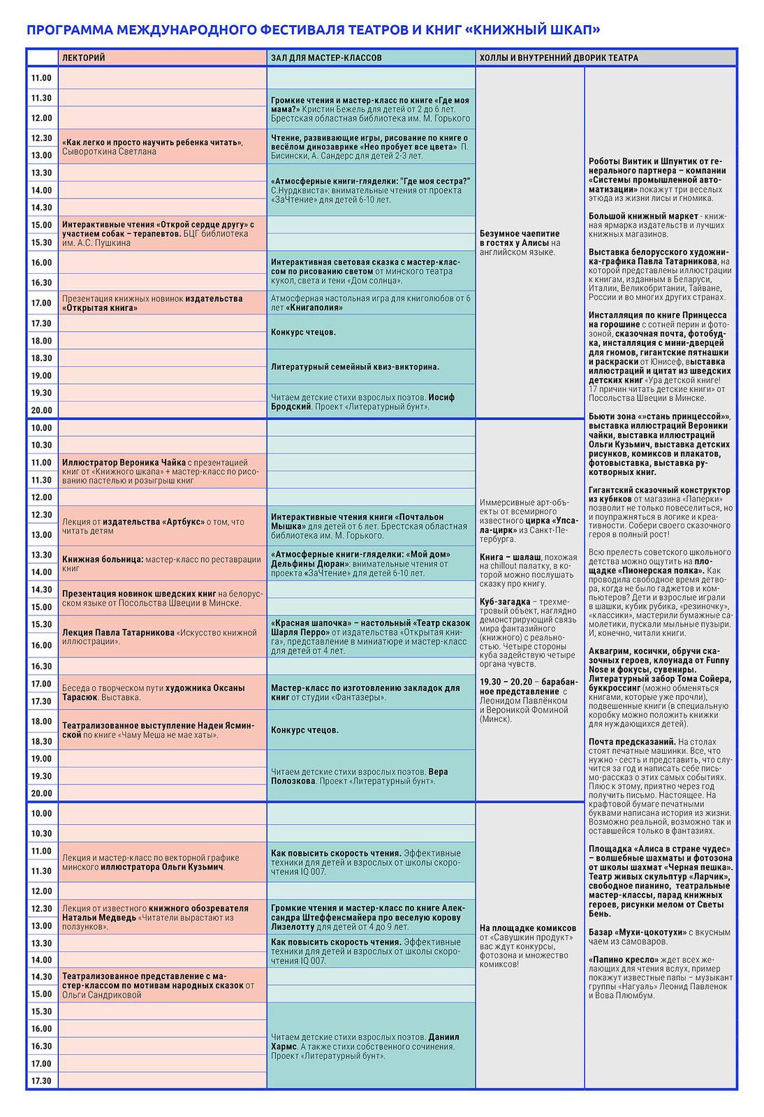 Таблица А3 2