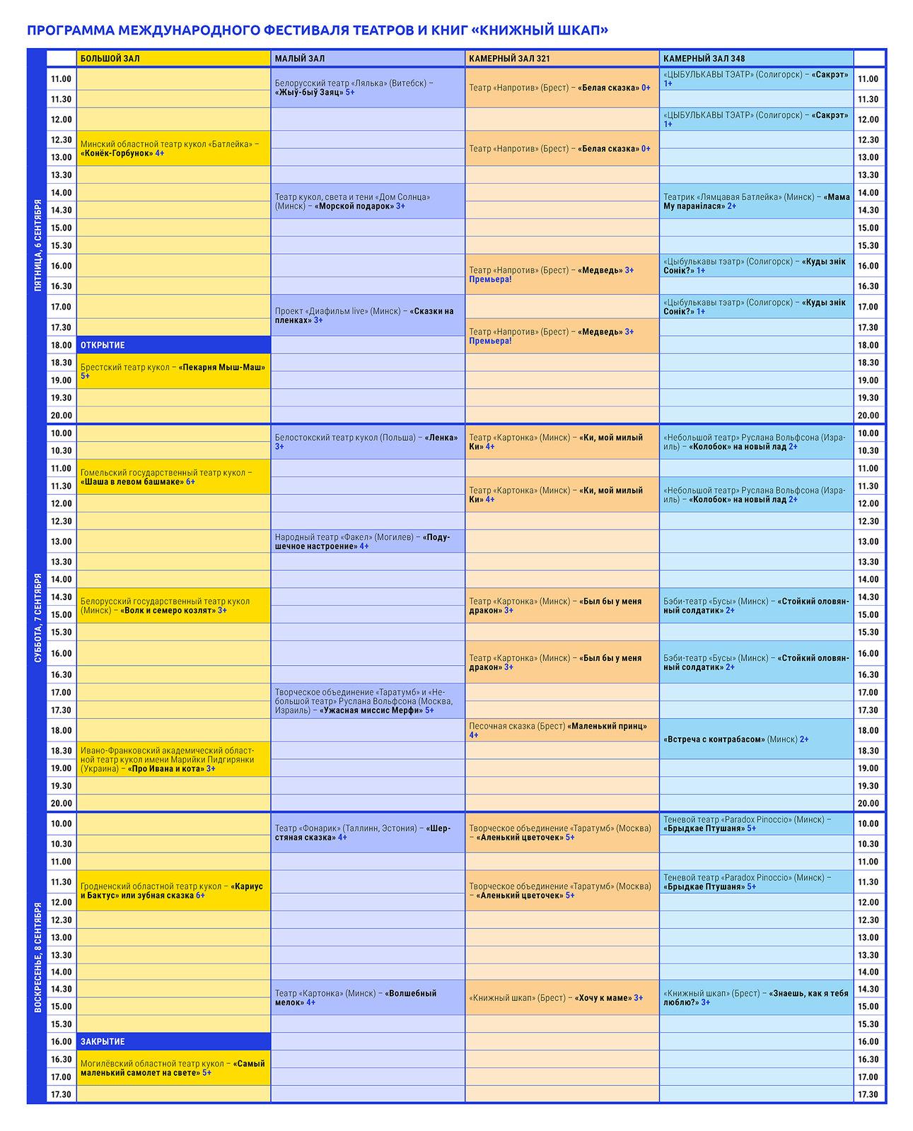 Таблица А3 1