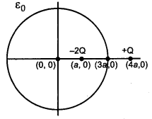 CBSE Previous Year Question Papers Class 12 Physics 2013 Outside Delhi 1