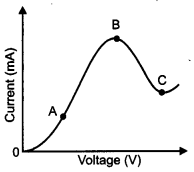 CBSE Previous Year Question Papers Class 12 Physics 2013 Outside Delhi 2