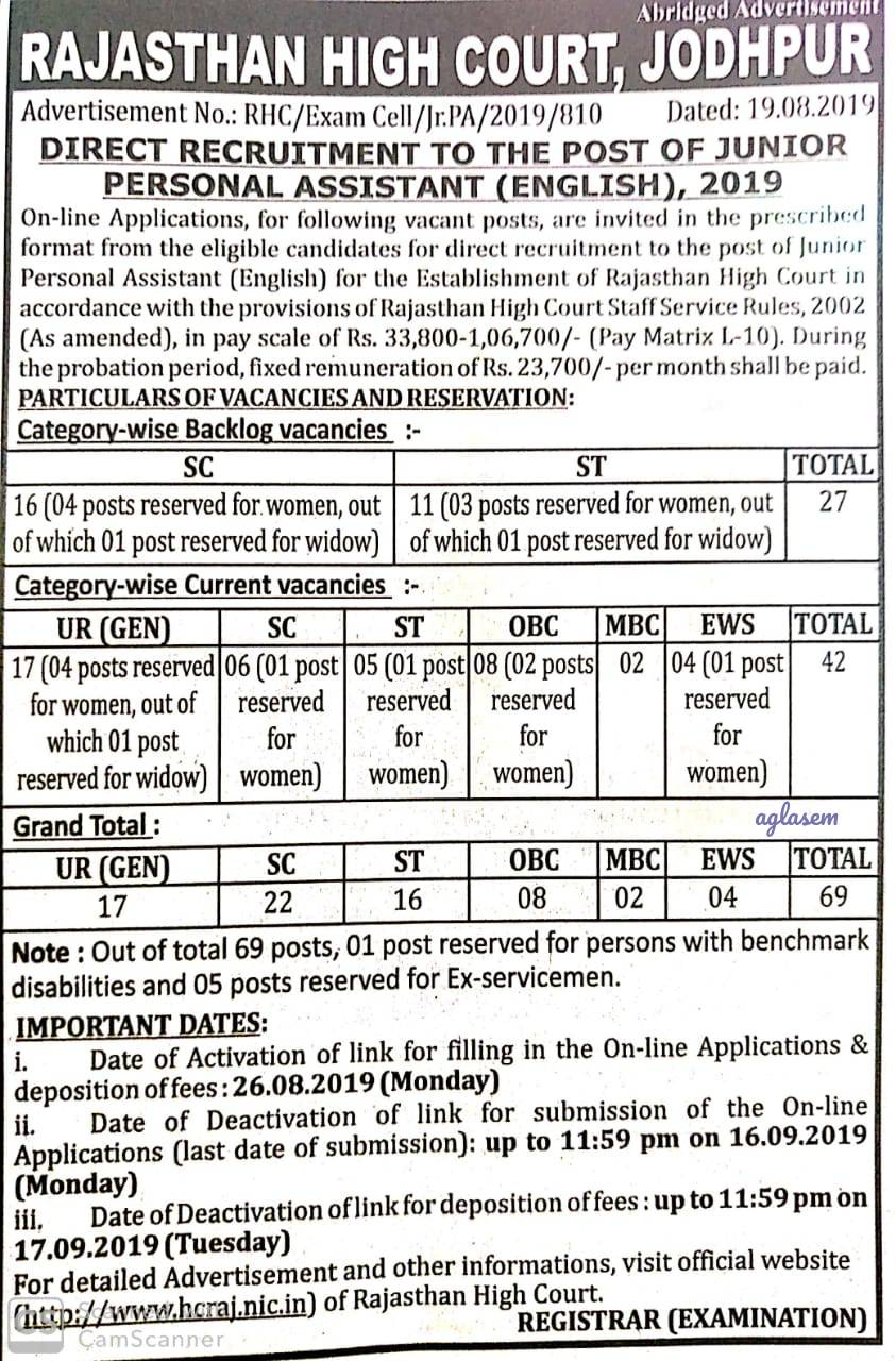 Rajasthan High Court Junior Personal Assistant Recruitment 2019 notification published for 69 vacancies, Apply online from 28 Aug at hcraj.nic.in