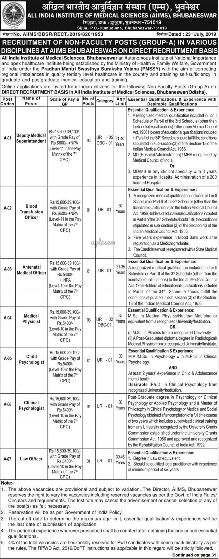 AIIMS Bhubaneswar Recruitment 2019: 14 vacancies for non faculty Group-A posts
