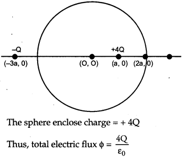 CBSE Previous Year Question Papers Class 12 Physics 2013 Outside Delhi 61