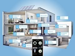Zur IFA 2017: iHaus bringt Smart Home auf den Punkt
