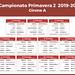 Il calendario completo della Primavera 2 Hellas Verona 2019/20