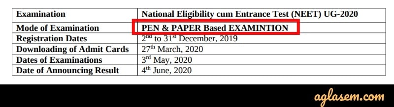 NEET 2020 - Exam Date (03 May), Offline, Once a Year