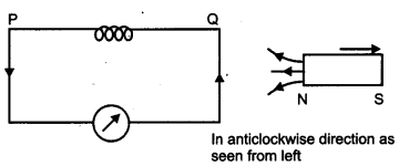 CBSE Previous Year Question Papers Class 12 Physics 2012 Outside Delhi 4