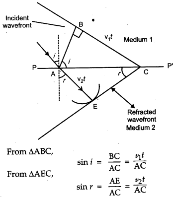 CBSE Previous Year Question Papers Class 12 Physics 2011 Delhi 21