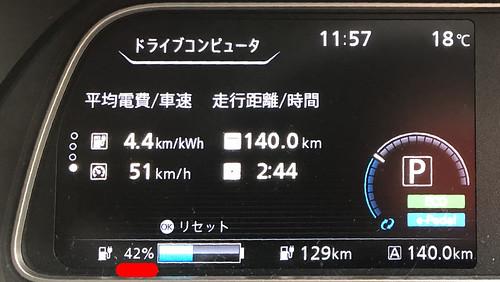 大弛峠到着時 日産リーフ e+(62kWh)メーター エアコンOFF