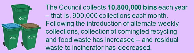 One Coventry Plan Annual Performance Report 2018-19 35 Bins collected