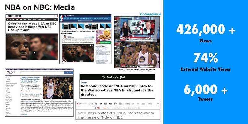 NBC Stats