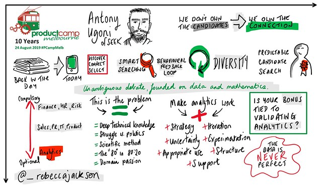 Antony Ugoni - How to be an effective analytic citizen
