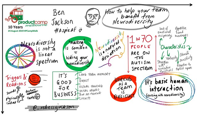 Ben Jackson - How to help your team benefit from neurodiversity