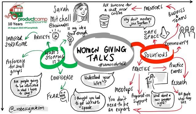 Sarah Mitchell - Women Giving Talks