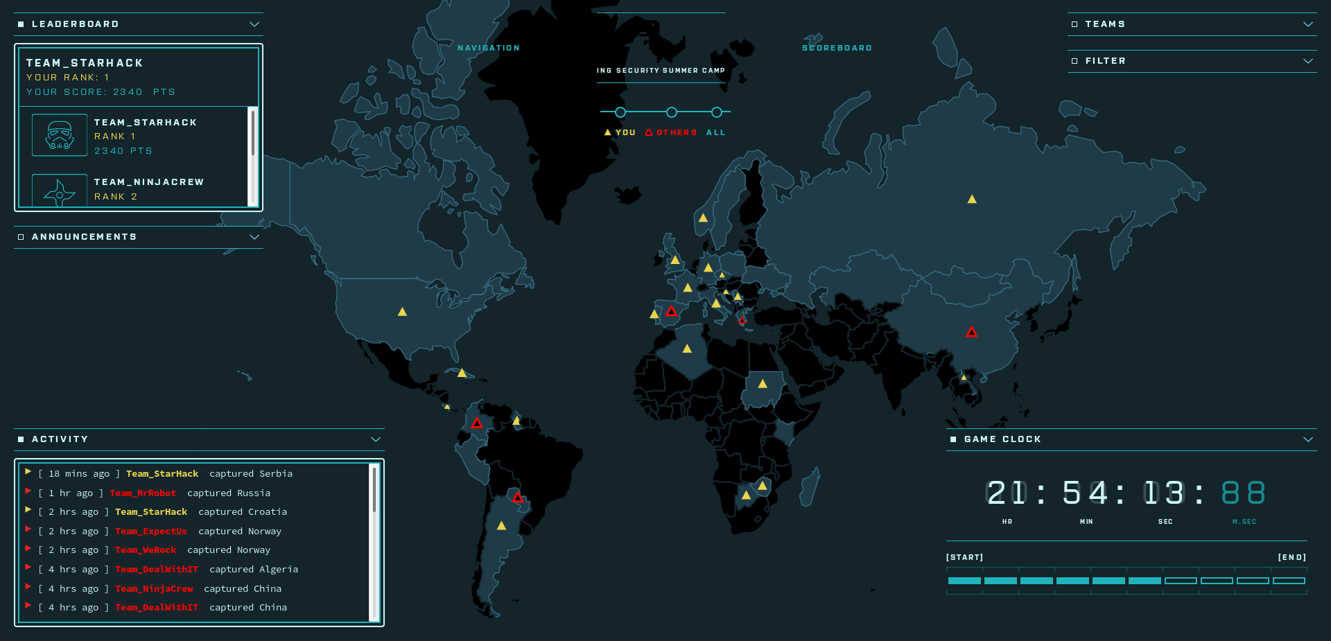 Map status of the ING CTF competition with less than 22h left