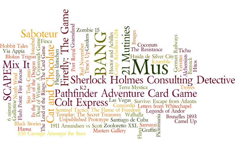 Un tag cloud con los juegos a los que jugué en 2015, el tamaño indica cantidad de partidas