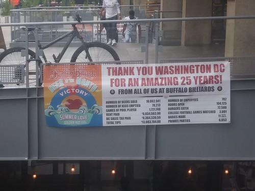 Economic benefits of restaurants: Buffalo Billiards, Dupont Circle, Washington, DC