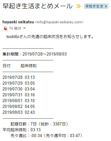 20190804_hayaoki