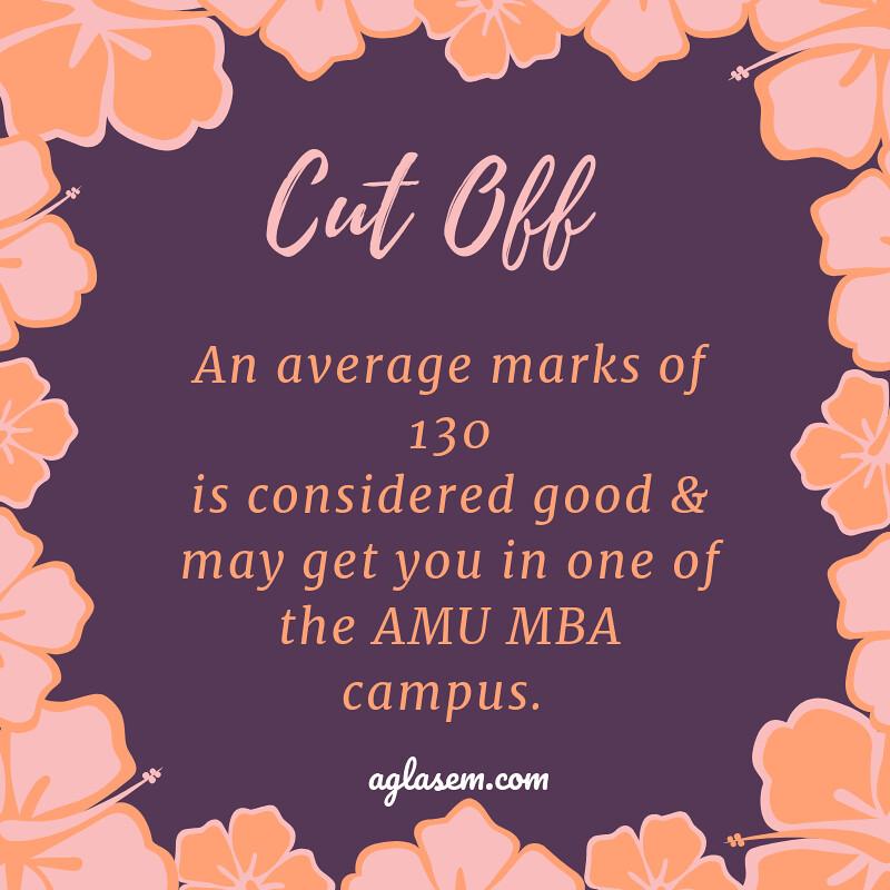 AMU MBA 2020 result cut off