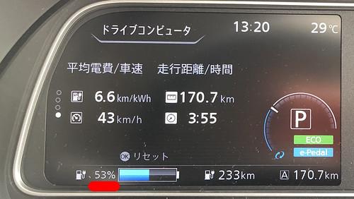 ファミリーマート 塩山小屋敷店到着時 日産リーフ e+(62kWh)メーター エアコンON