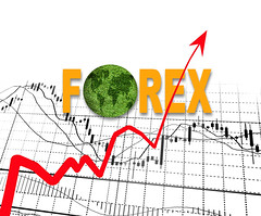 Finding The Perfect Start To Day Trading In Forex