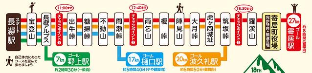 10/6(日)開催☆第18回ロングウォークちちぶ路