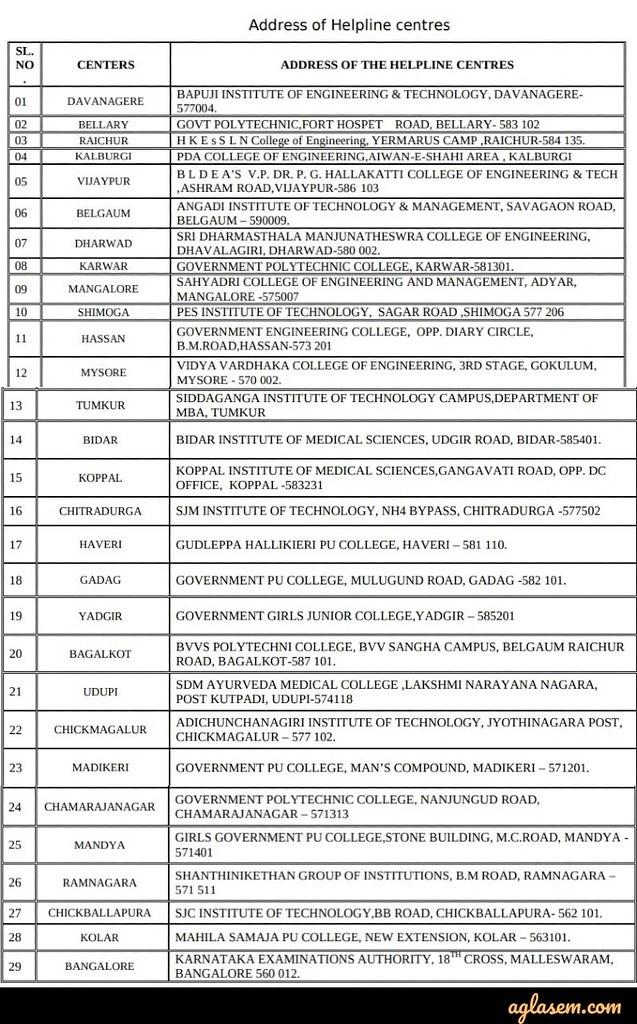 Karnataka PGCET Counselling 2019 - Document Verification