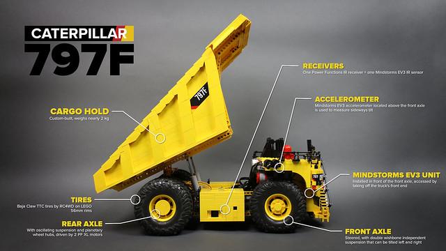 Caterpillar 979F Dump Truck