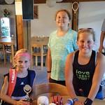 27.08.2019 Champion von morgen TCK Girls