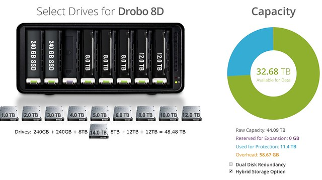 Capacity_Calculator_-_Drobo