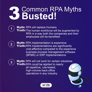 3 Common RPA Myths Busted!