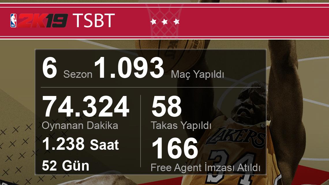 Rakamlarla NBA 2K19 TSBT sezonları